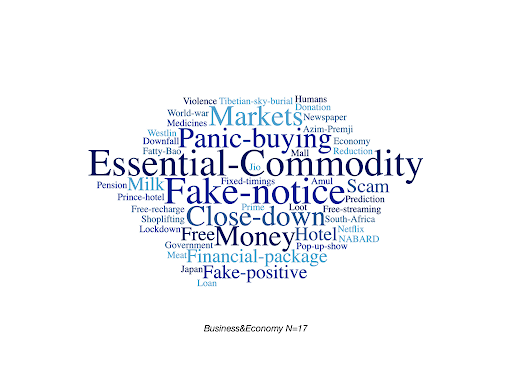 Wordcloud of all the tags associated with debunked misinformation stories related to business & the economy