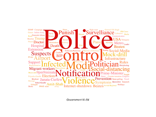 Wordcloud of all the tags associated with debunked COVID-related misinformation stories about the government, police and formal institutions